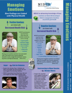 Managing Emotions Newsletter Front Page